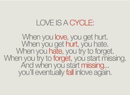 Love is a cycle: When you love, you get hurt. When you get hurt, you hate. When you hate, you try to forget. When you try to forget, you start missing. And when you start missing...you'll eventually fall inlove again.