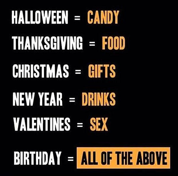 Haloween=candy Thanksgiving=food Christmas=gifts New Year=drinks Valentines=sex Birthday=All the above.jpg